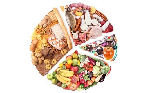 Ernæring og kostplaner/slankekure | Tabe sig hurtigt